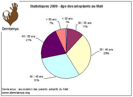 adoptions-mali-09_12_31_adoptants.jpg